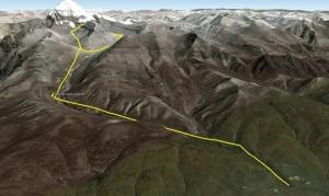 Inner Kora route